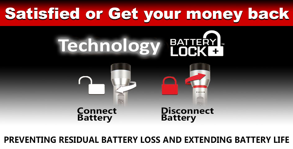 Satisfied or Get your money back BatteryLock LED lights