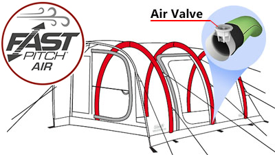 FastPitch™ Air - up in minutes  sc 1 st  Coleman.eu & Coleman - FastPitch™ Air - Tents